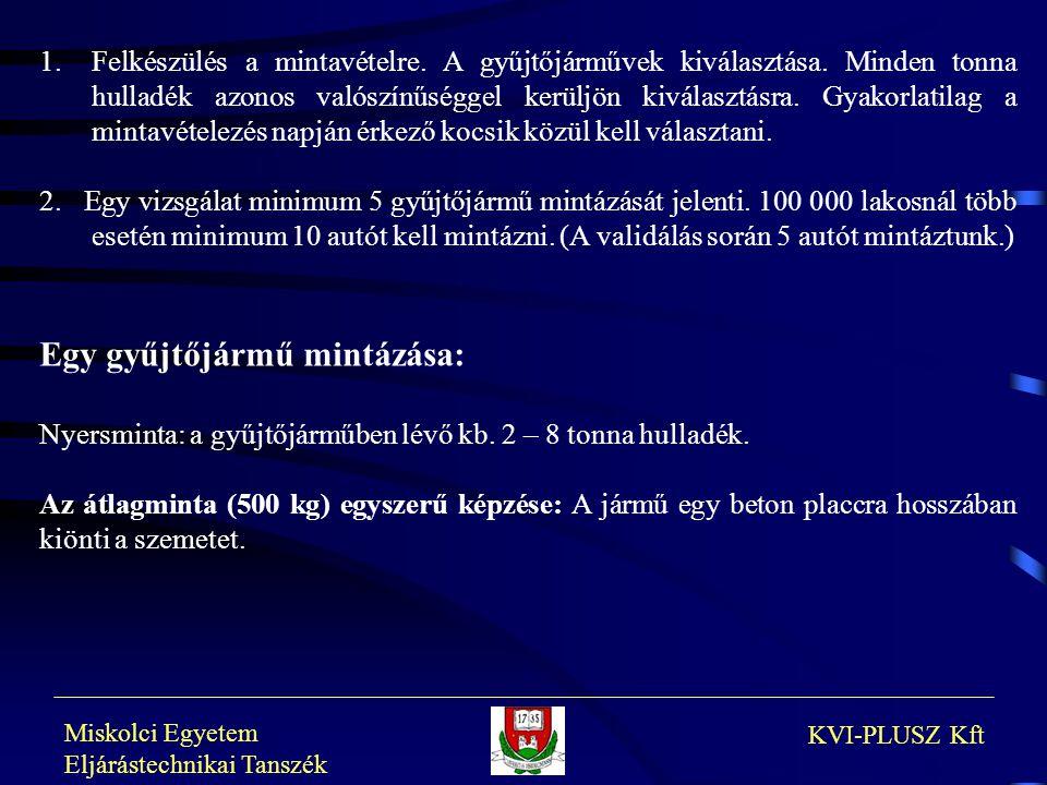 Miskolci Egyetem Eljárástechnikai Tanszék KVI-PLUSZ Kft 1.Felkészülés a mintavételre. A gyűjtőjárművek kiválasztása. Minden tonna hulladék azonos való