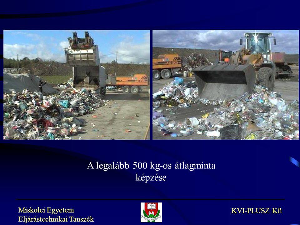 Miskolci Egyetem Eljárástechnikai Tanszék KVI-PLUSZ Kft A legalább 500 kg-os átlagminta képzése