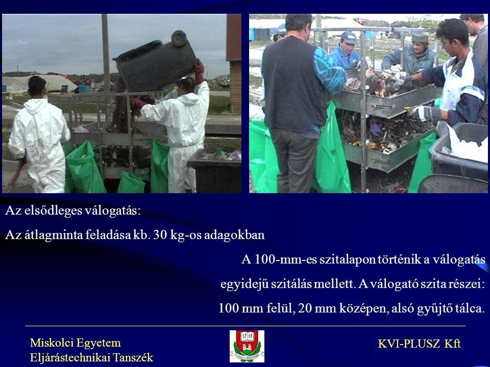 Miskolci Egyetem Eljárástechnikai Tanszék KVI-PLUSZ Kft Az elsődleges válogatás: Az átlagminta feladása kb. 30 kg-os adagokban A 100-mm-es szitalapon