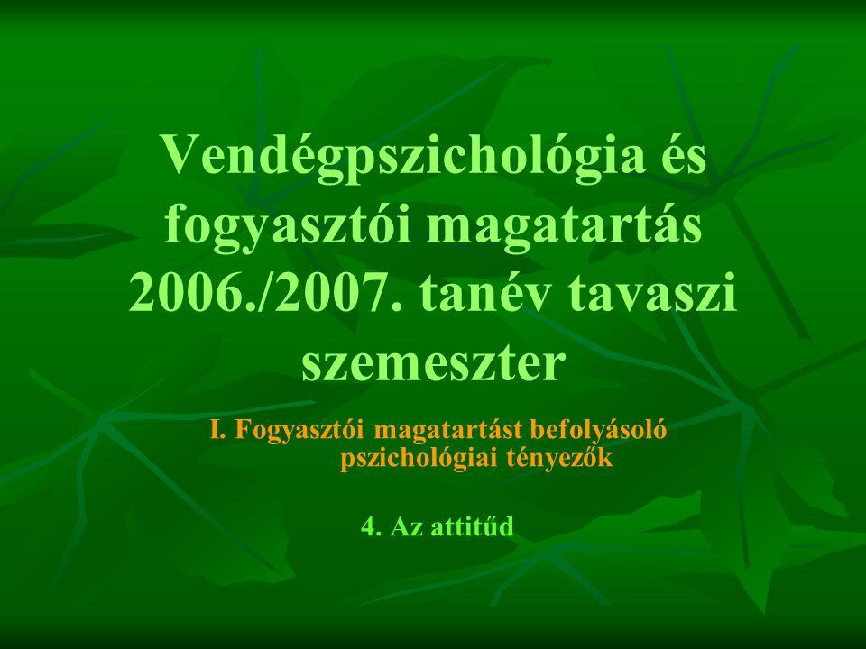Vendégpszichológia és fogyasztói magatartás 2006./2007. tanév tavaszi szemeszter I. Fogyasztói magatartást befolyásoló pszichológiai tényezők 4. Az at