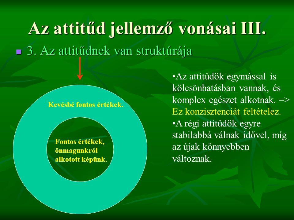 Az attitűd jellemző vonásai III.  3. Az attitűdnek van struktúrája Fontos értékek, önmagunkról alkotott képünk. Kevésbé fontos értékek. •Az attitűdök