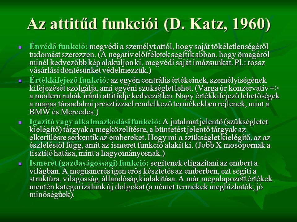 Az attitűd funkciói (D. Katz, 1960)  Énvédő funkció: megvédi a személyt attól, hogy saját tökéletlenségéről tudomást szerezzen. (A negatív előítélete