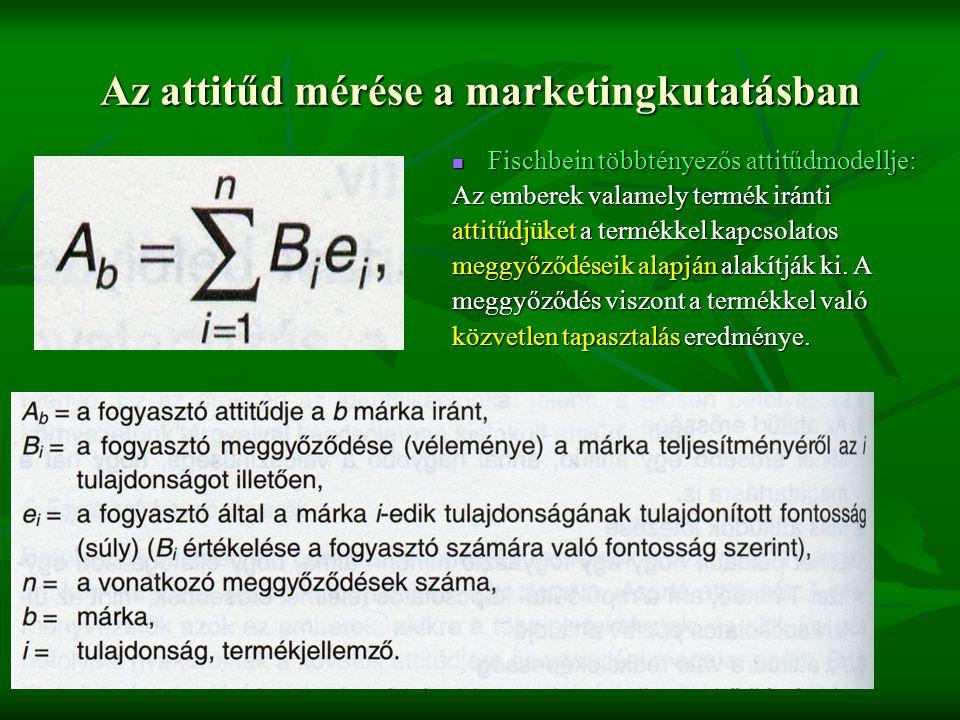 Az attitűd mérése a marketingkutatásban  Fischbein többtényezős attitűdmodellje: Az emberek valamely termék iránti attitűdjüket a termékkel kapcsolat