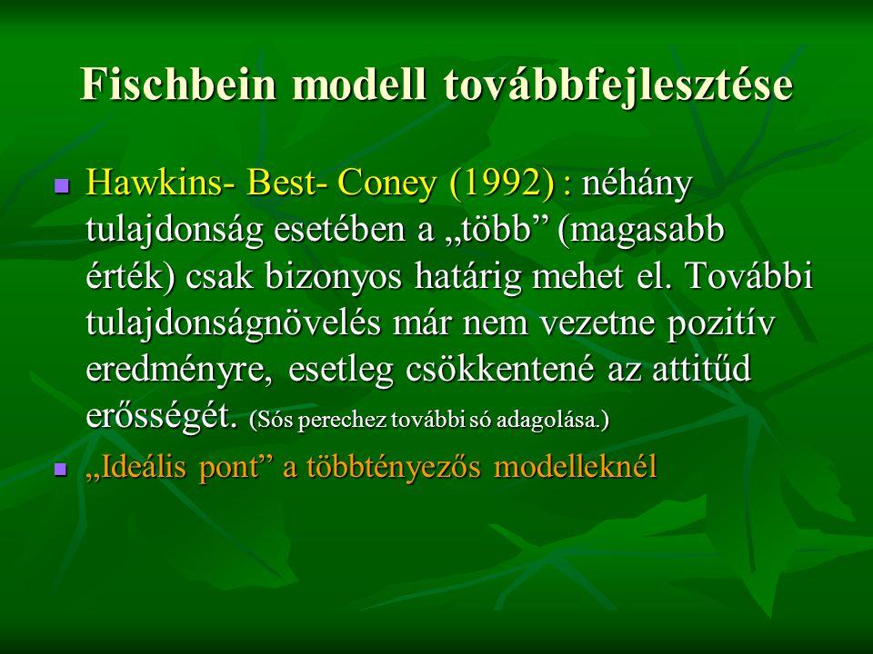 """Fischbein modell továbbfejlesztése  Hawkins- Best- Coney (1992) : néhány tulajdonság esetében a """"több"""" (magasabb érték) csak bizonyos határig mehet e"""