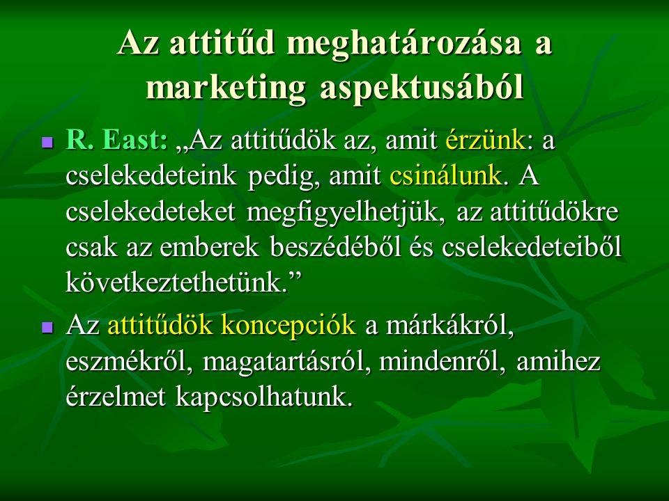 """Az attitűd meghatározása a marketing aspektusából  R. East: """"Az attitűdök az, amit érzünk: a cselekedeteink pedig, amit csinálunk. A cselekedeteket m"""