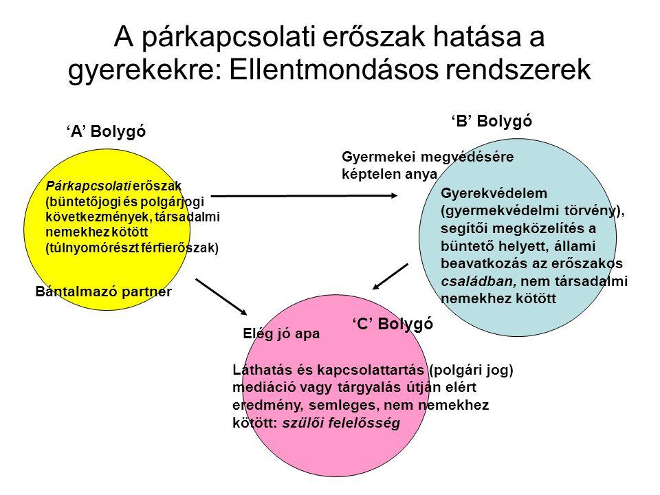 A párkapcsolati erőszak hatása a gyerekekre: Ellentmondásos rendszerek Párkapcsolati erőszak (büntetőjogi és polgárjogi következmények, társadalmi nem