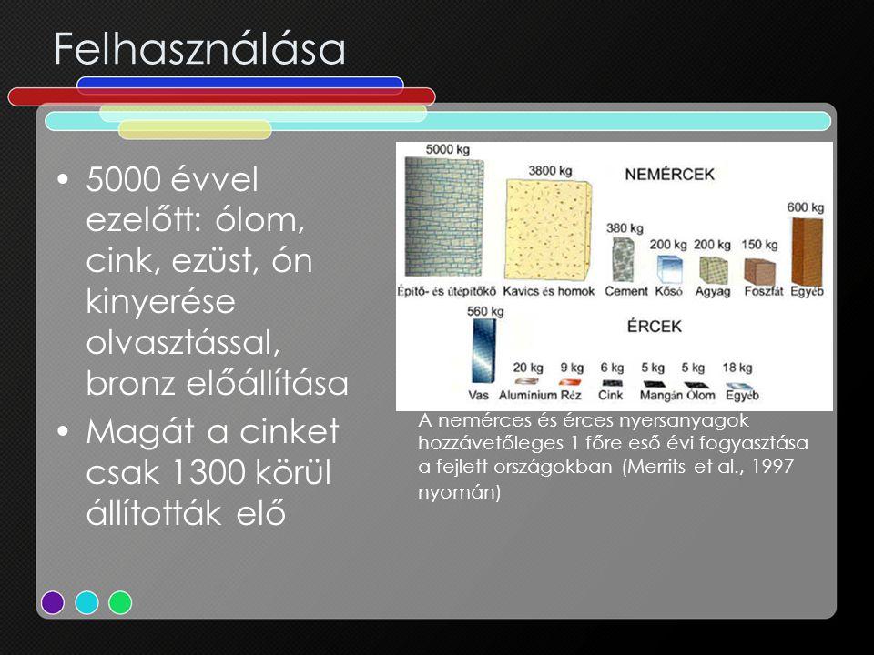 Felhasználása •5000 évvel ezelőtt: ólom, cink, ezüst, ón kinyerése olvasztással, bronz előállítása •Magát a cinket csak 1300 körül állították elő A ne