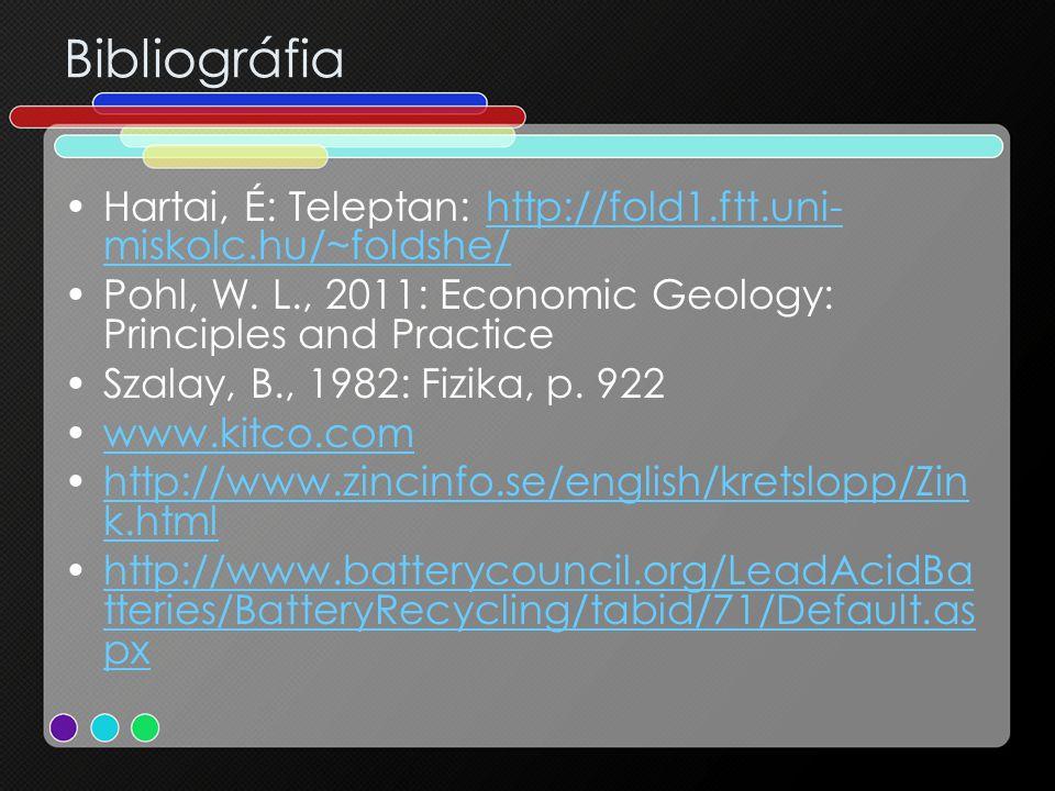 Bibliográfia •Hartai, É: Teleptan: http://fold1.ftt.uni- miskolc.hu/~foldshe/http://fold1.ftt.uni- miskolc.hu/~foldshe/ •Pohl, W. L., 2011: Economic G