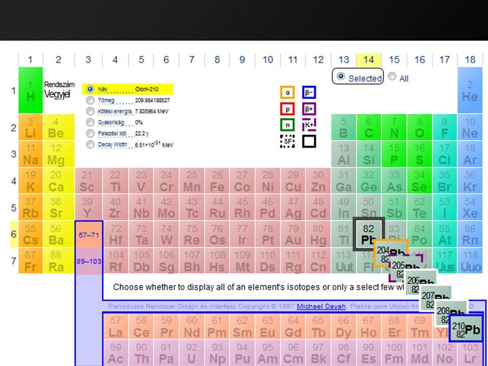 Elterjedése a fölgkéregben Az elemek Goldschmidt-féle geokémiai osztályozása