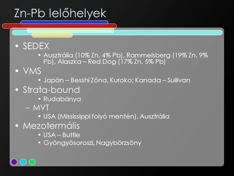 Zn-Pb lelőhelyek •SEDEX •Ausztrália (10% Zn, 4% Pb), Rammelsberg (19% Zn, 9% Pb), Alaszka – Red Dog (17% Zn, 5% Pb) •VMS •Japán – Besshi Zóna, Kuroko;