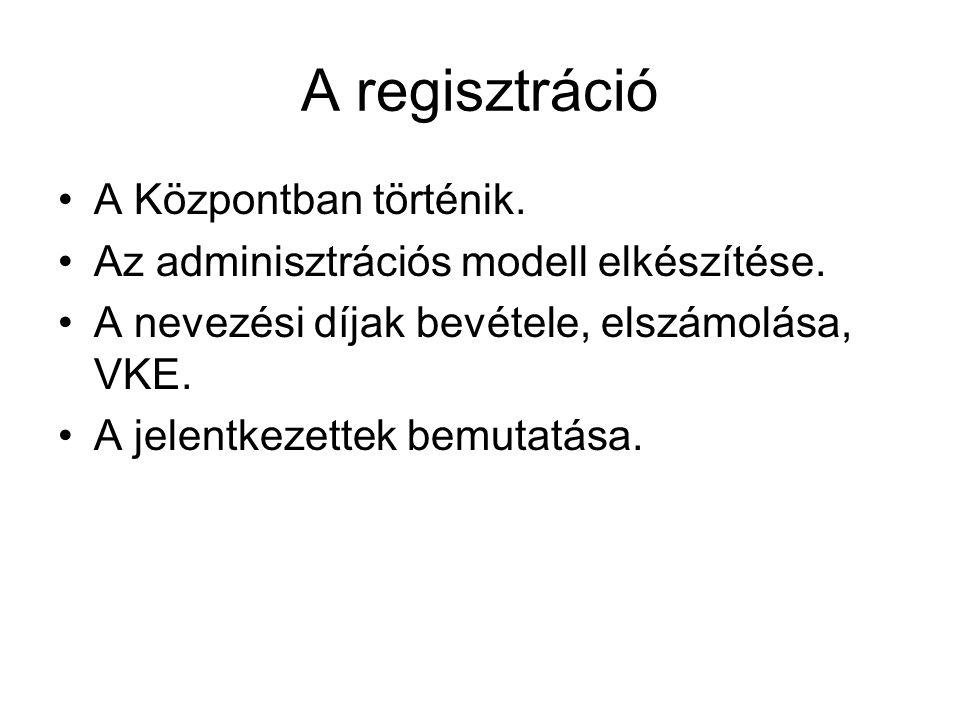 A regisztráció •A Központban történik. •Az adminisztrációs modell elkészítése. •A nevezési díjak bevétele, elszámolása, VKE. •A jelentkezettek bemutat