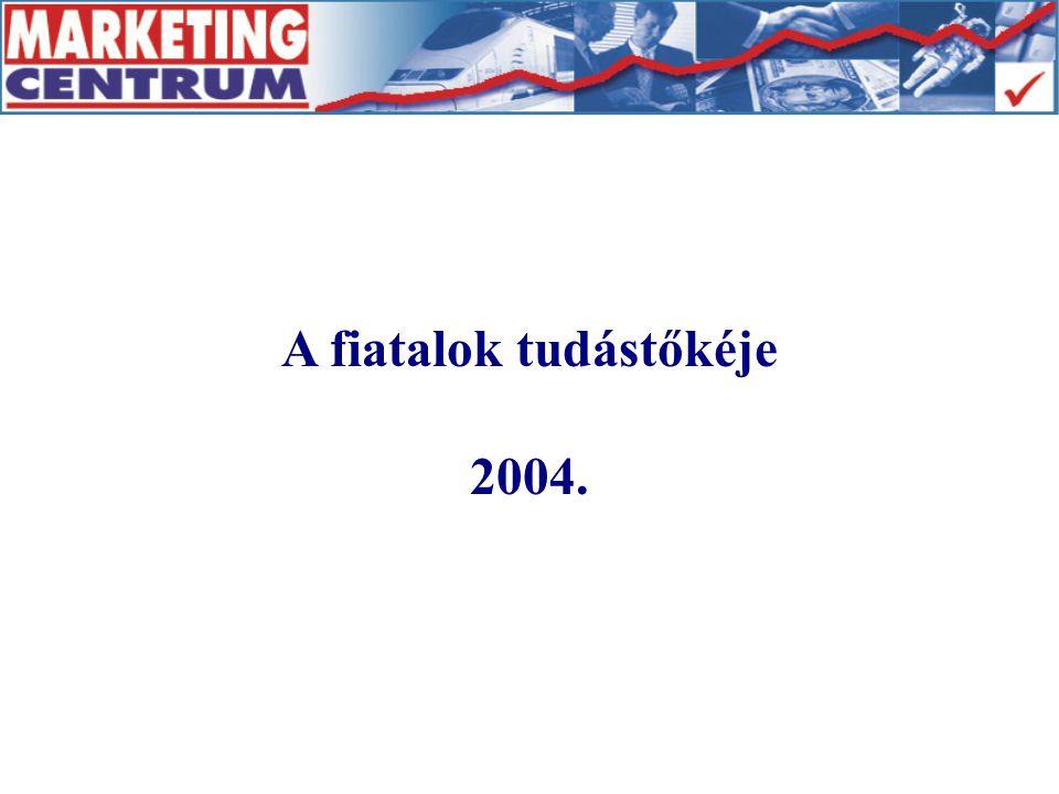 A fiatalok tudástőkéje 2004.