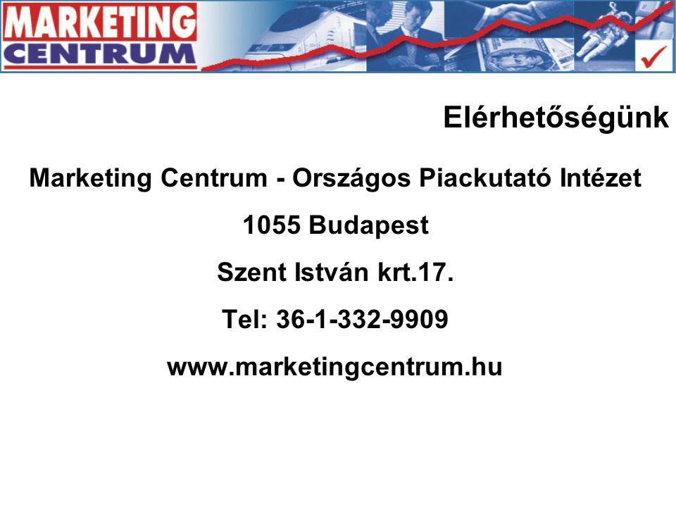 Marketing Centrum - Országos Piackutató Intézet 1055 Budapest Szent István krt.17. Tel: 36-1-332-9909 www.marketingcentrum.hu Elérhetőségünk