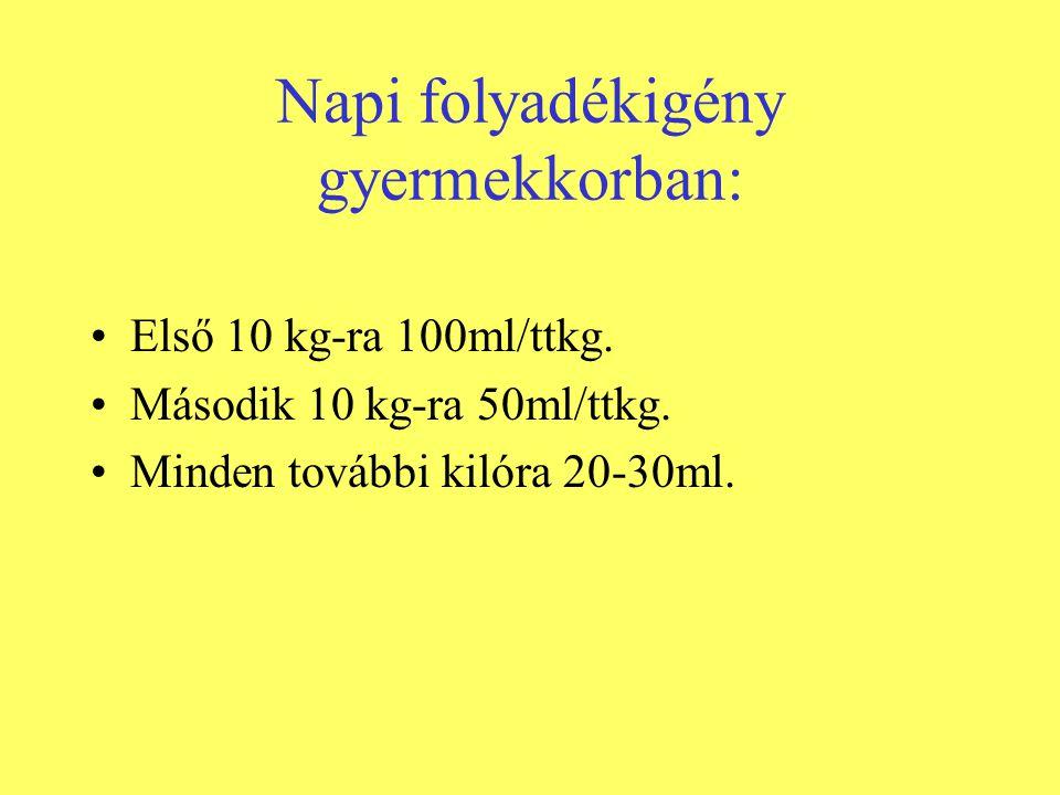 Napi folyadékigény gyermekkorban: •Első 10 kg-ra 100ml/ttkg. •Második 10 kg-ra 50ml/ttkg. •Minden további kilóra 20-30ml.