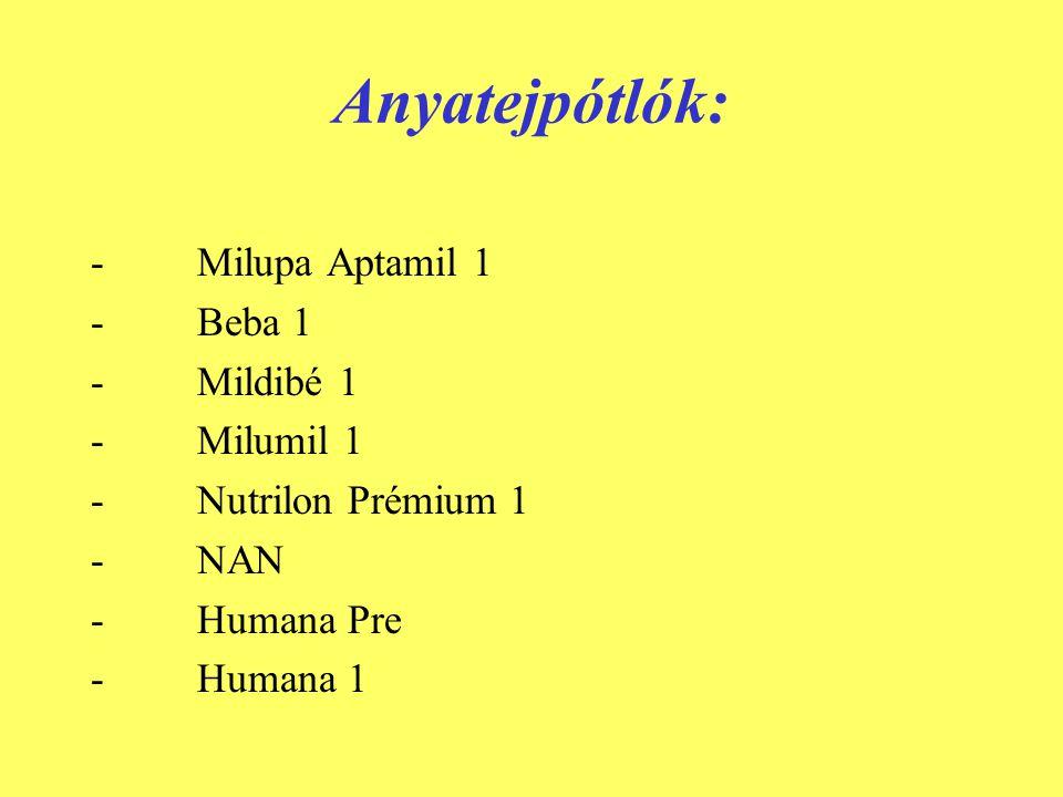 Anyatejpótlók: - Milupa Aptamil 1 - Beba 1 - Mildibé 1 - Milumil 1 - Nutrilon Prémium 1 - NAN - Humana Pre - Humana 1