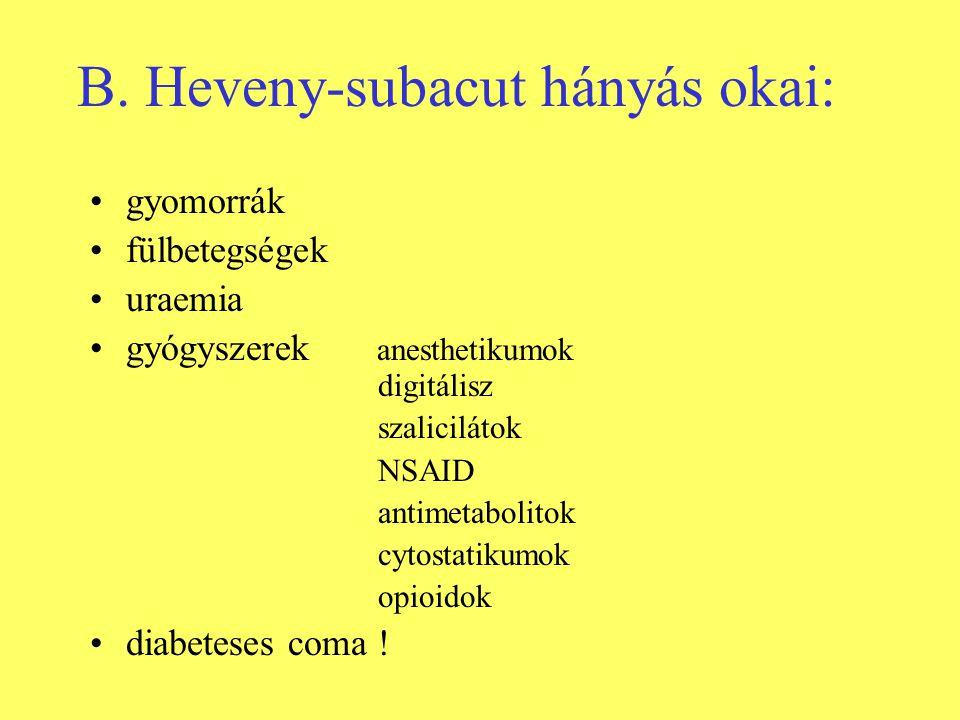 B. Heveny-subacut hányás okai: •gyomorrák •fülbetegségek •uraemia •gyógyszerek anesthetikumok digitálisz szalicilátok NSAID antimetabolitok cytostatik