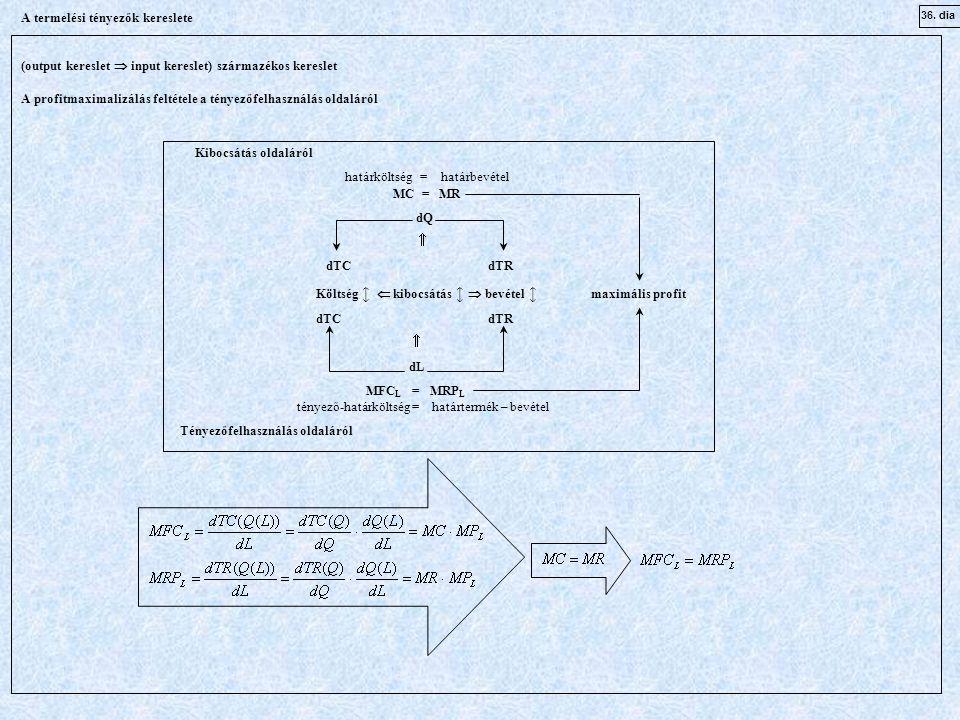 36. dia A termelési tényezők kereslete (output kereslet  input kereslet) származékos kereslet A profitmaximalizálás feltétele a tényezőfelhasználás o