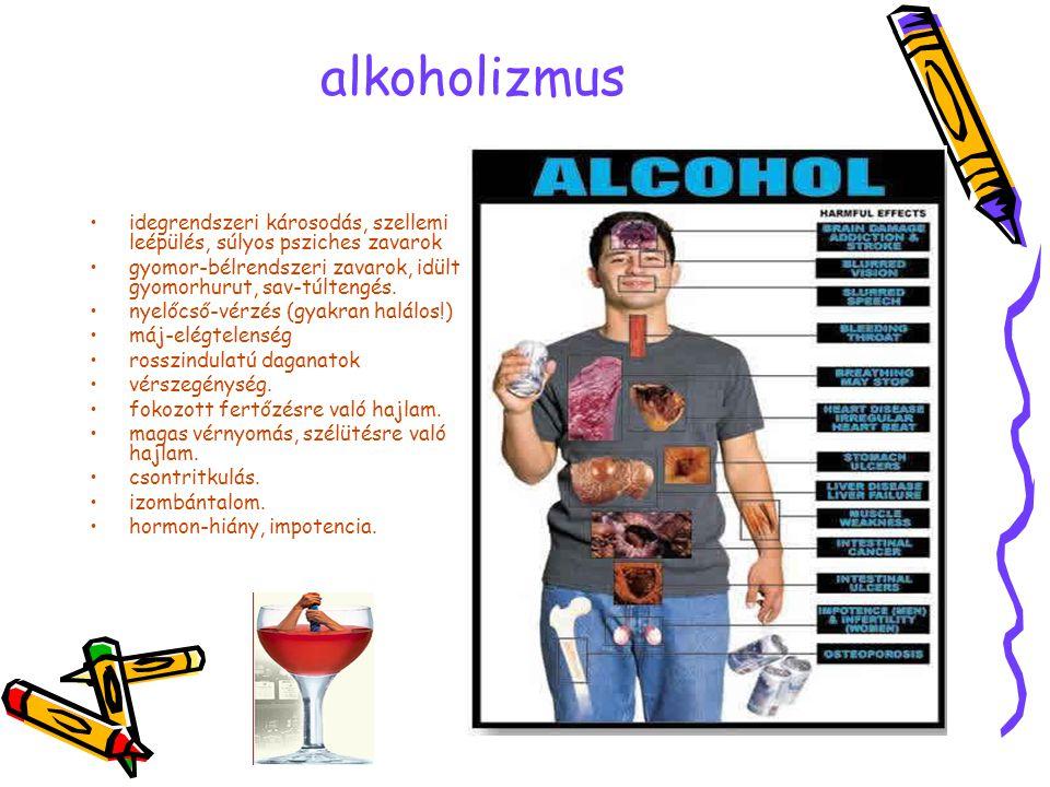 alkoholizmus •idegrendszeri károsodás, szellemi leépülés, súlyos psziches zavarok •gyomor-bélrendszeri zavarok, idült gyomorhurut, sav-túltengés. •nye