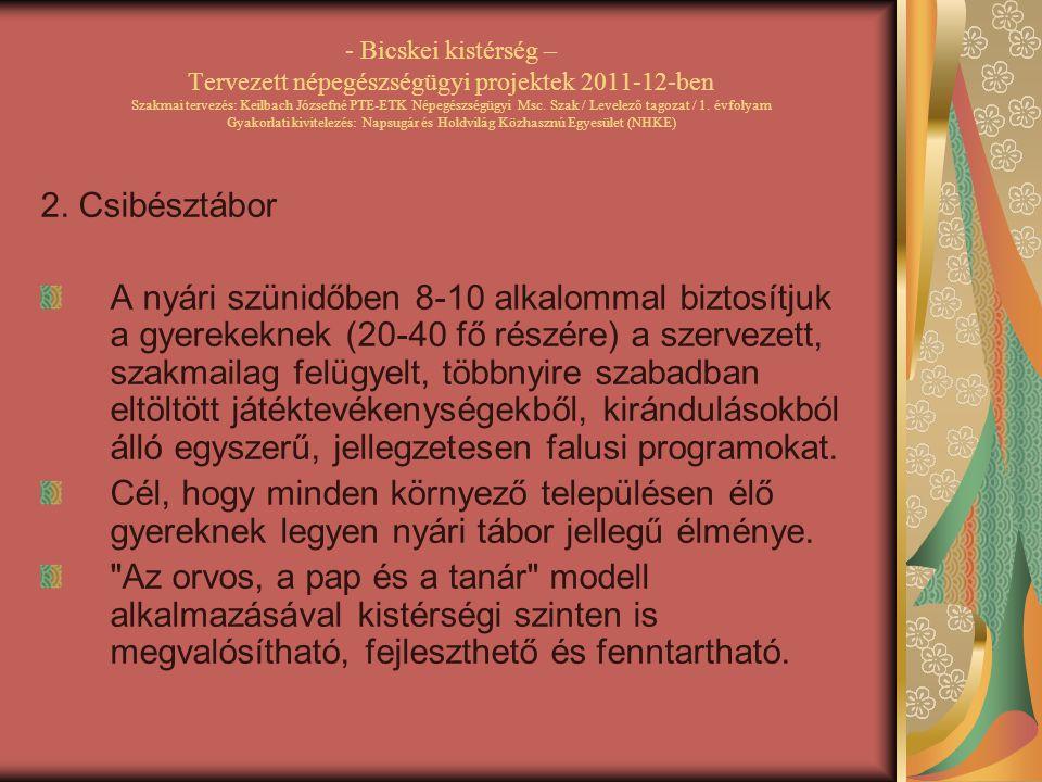 - Bicskei kistérség – Tervezett népegészségügyi projektek 2011-12-ben Szakmai tervezés: Keilbach Józsefné PTE-ETK Népegészségügyi Msc. Szak / Levelező