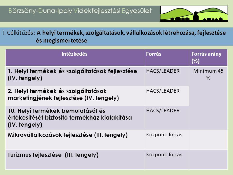 Börzsöny-Duna-Ipoly Vidékfejlesztési Egyesület I. Célkitűzés: A helyi termékek, szolgáltatások, vállalkozások létrehozása, fejlesztése és megismerteté