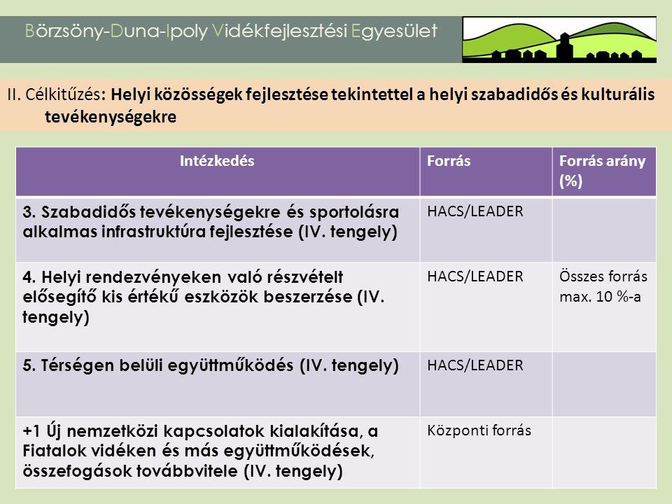Börzsöny-Duna-Ipoly Vidékfejlesztési Egyesület II. Célkitűzés: Helyi közösségek fejlesztése tekintettel a helyi szabadidős és kulturális tevékenységek