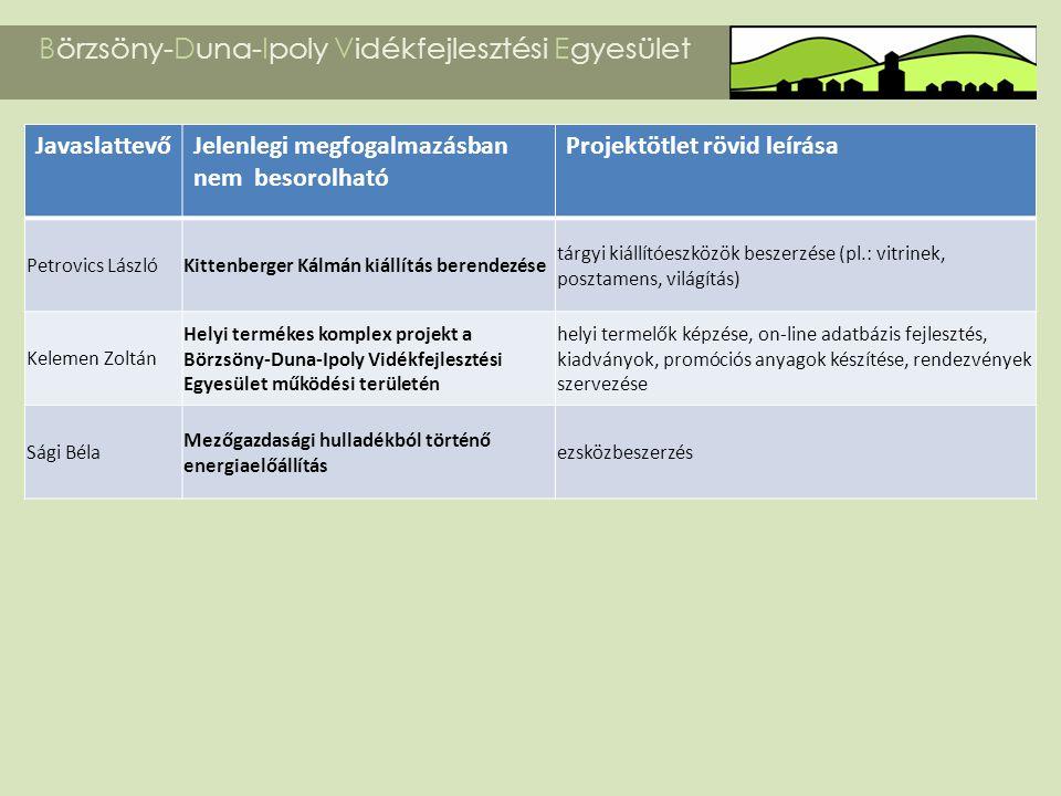 Börzsöny-Duna-Ipoly Vidékfejlesztési Egyesület JavaslattevőJelenlegi megfogalmazásban nem besorolható Projektötlet rövid leírása Petrovics LászlóKitte