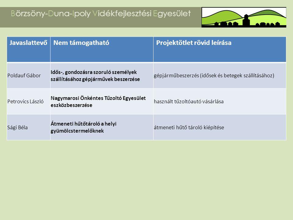 Börzsöny-Duna-Ipoly Vidékfejlesztési Egyesület JavaslattevőNem támogathatóProjektötlet rövid leírása Poldauf Gábor Idős-, gondozásra szoruló személyek