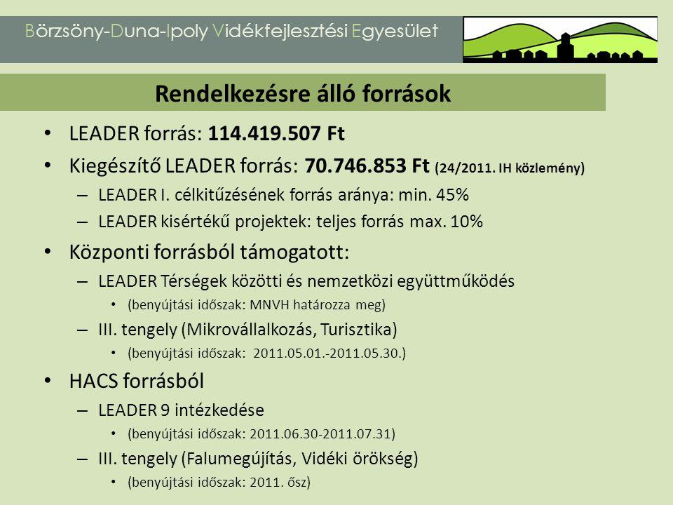 • LEADER forrás: 114.419.507 Ft • Kiegészítő LEADER forrás: 70.746.853 Ft (24/2011. IH közlemény) – LEADER I. célkitűzésének forrás aránya: min. 45% –