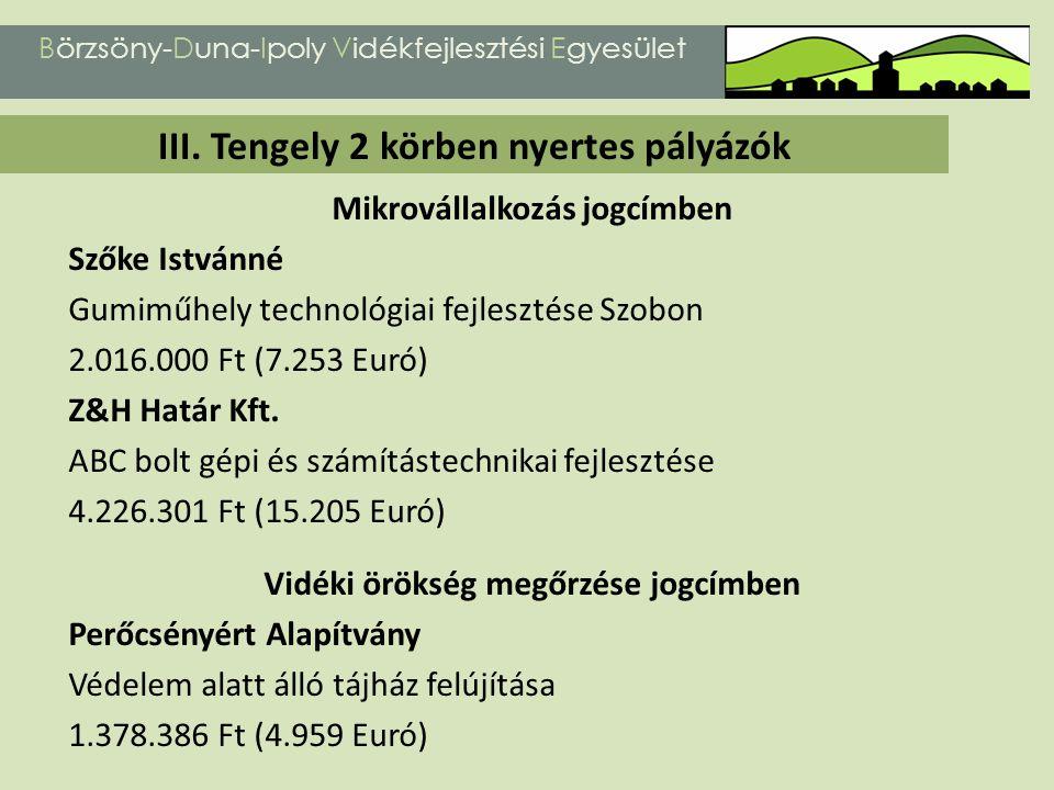Mikrovállalkozás jogcímben Szőke Istvánné Gumiműhely technológiai fejlesztése Szobon 2.016.000 Ft (7.253 Euró) Z&H Határ Kft. ABC bolt gépi és számítá
