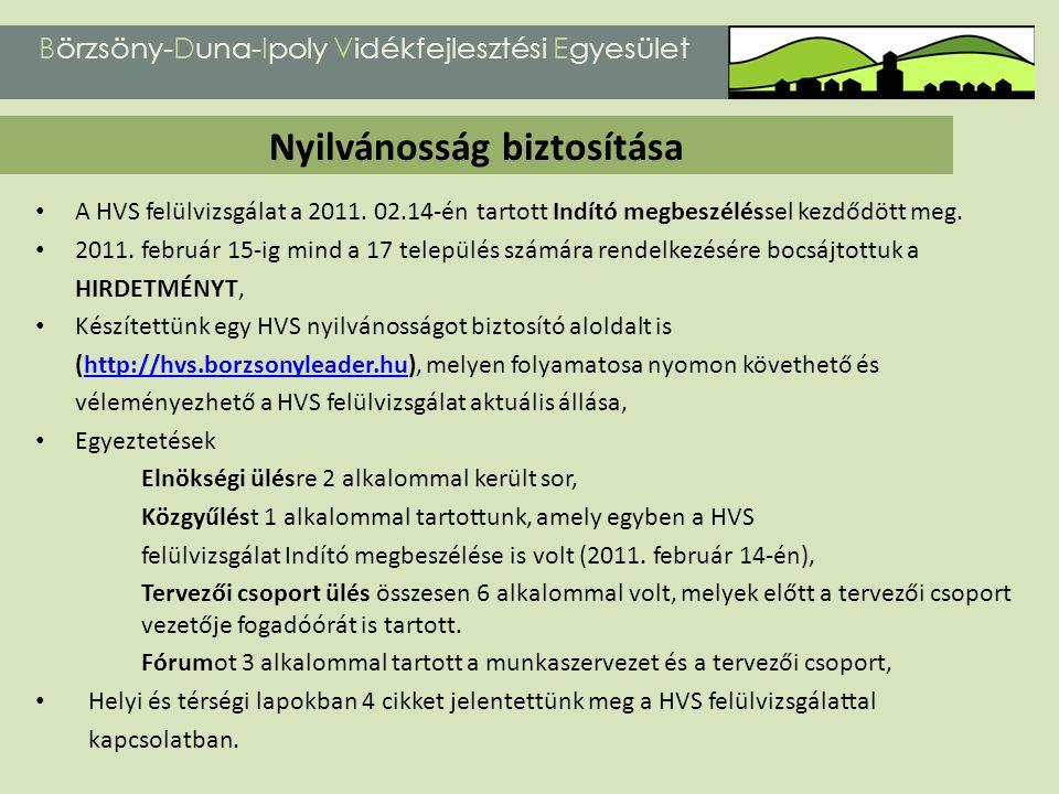 Projektötletek megoszlása Börzsöny-Duna-Ipoly Vidékfejlesztési Egyesület Célkitűzésszáma (db)aránya (%) I.