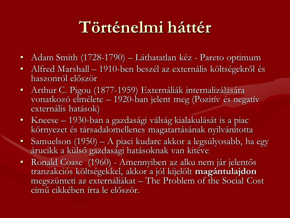 Történelmi háttér •Adam Smith (1728-1790) – Láthatatlan kéz - Pareto optimum •Alfred Marshall – 1910-ben beszél az externális költségekről és haszonról először •Arthur C.