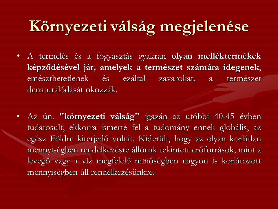 Karbonlábnyom összetétele  Elsődleges KARBONLÁBNYOM (direkt ÜHG-t méri) zöld  Másodlagos KARBONLÁBNYOM (indirekt ÜHG-t méri) sárga Magyarország lakosainak átlagos karbonfootprint-je 5.65 tonna/fő/év.