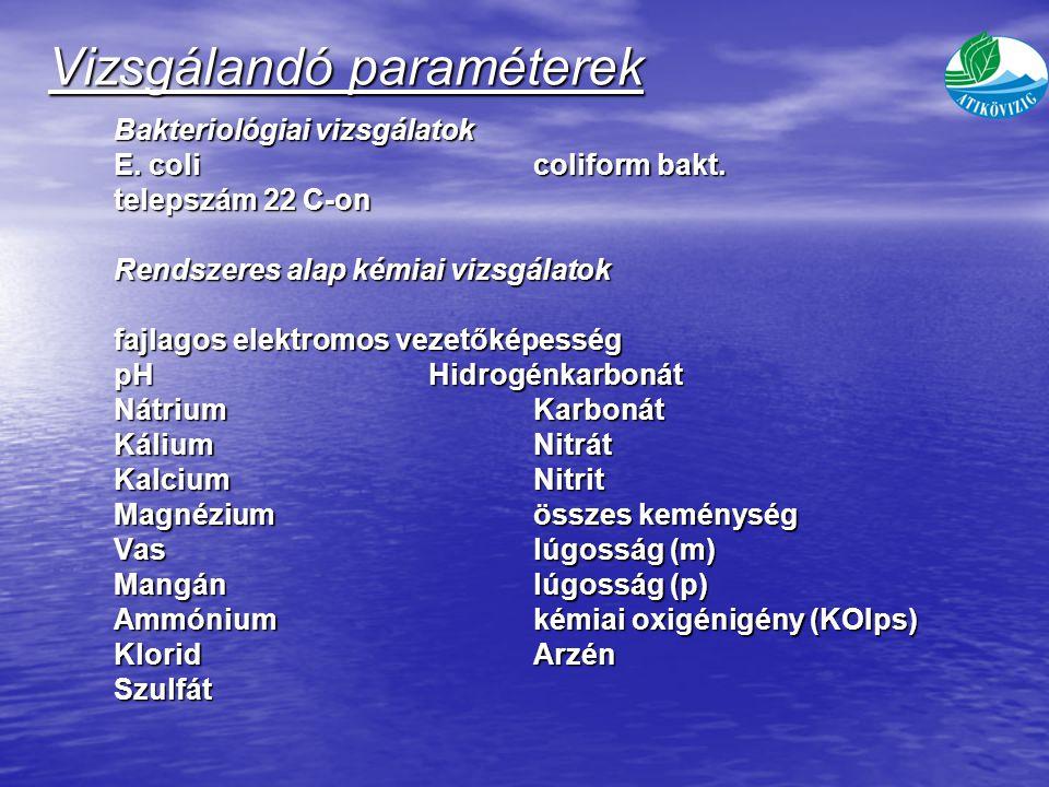 Vizsgálandó paraméterek Bakteriológiai vizsgálatok E.