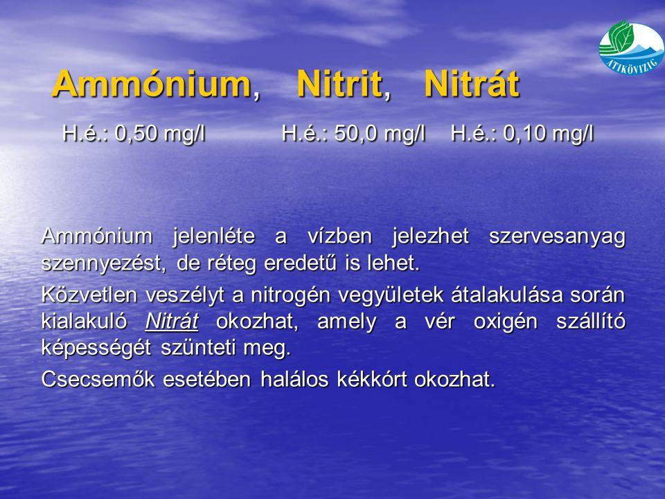 Ammónium, Nitrit, Nitrát H.é.: 0,50 mg/l H.é.: 50,0 mg/lH.é.: 0,10 mg/l Ammónium jelenléte a vízben jelezhet szervesanyag szennyezést, de réteg eredetű is lehet.