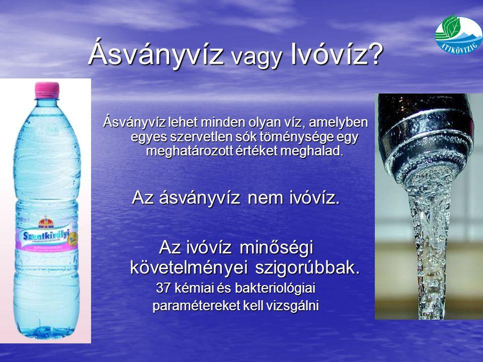 Ásványvíz vagy Ivóvíz.