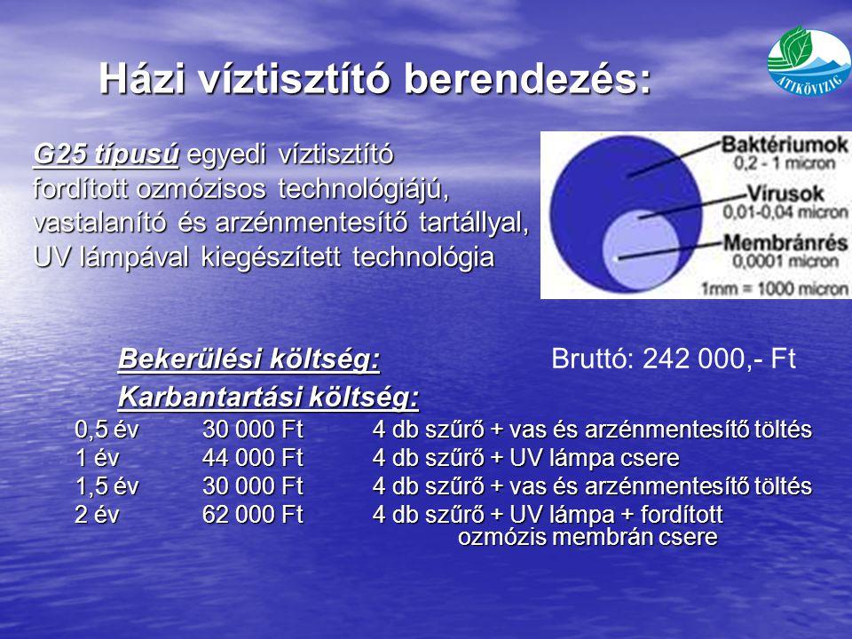 Házi víztisztító berendezés: G25 típusú egyedi víztisztító fordított ozmózisos technológiájú, vastalanító és arzénmentesítő tartállyal, UV lámpával kiegészített technológia Bekerülési költség: Bekerülési költség: Bruttó: 242 000,- Ft Karbantartási költség: 0,5 év30 000 Ft4 db szűrő + vas és arzénmentesítő töltés 1 év44 000 Ft4 db szűrő + UV lámpa csere 1,5 év30 000 Ft4 db szűrő + vas és arzénmentesítő töltés 2 év62 000 Ft4 db szűrő + UV lámpa + fordított ozmózis membrán csere