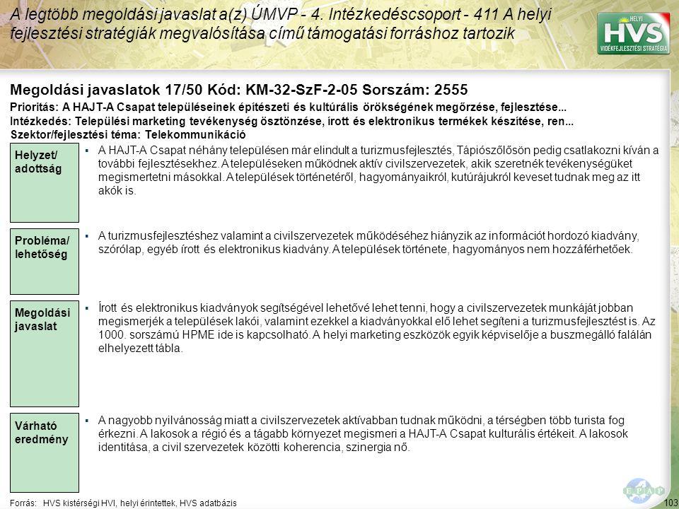 103 Forrás:HVS kistérségi HVI, helyi érintettek, HVS adatbázis Megoldási javaslatok 17/50 Kód: KM-32-SzF-2-05 Sorszám: 2555 A legtöbb megoldási javaslat a(z) ÚMVP - 4.