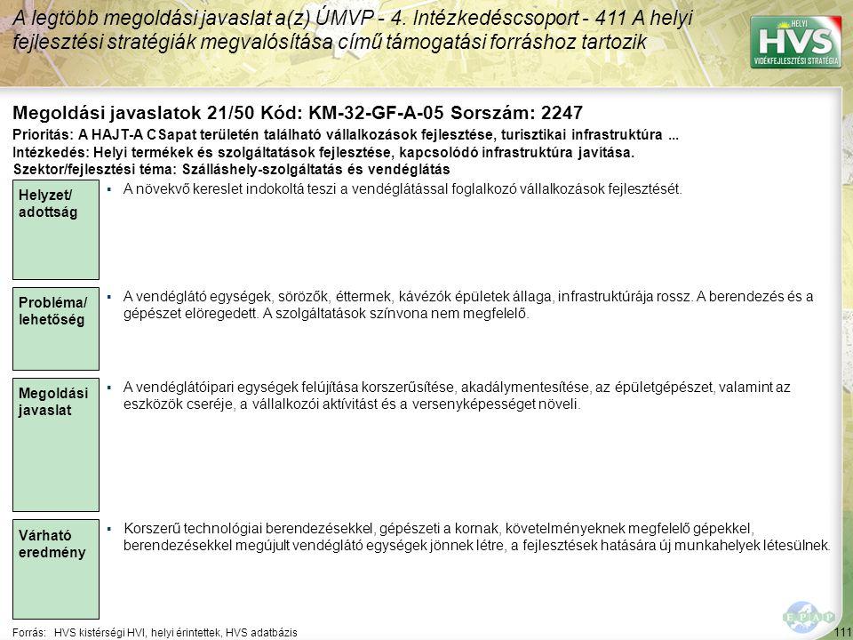 111 Forrás:HVS kistérségi HVI, helyi érintettek, HVS adatbázis Megoldási javaslatok 21/50 Kód: KM-32-GF-A-05 Sorszám: 2247 A legtöbb megoldási javaslat a(z) ÚMVP - 4.