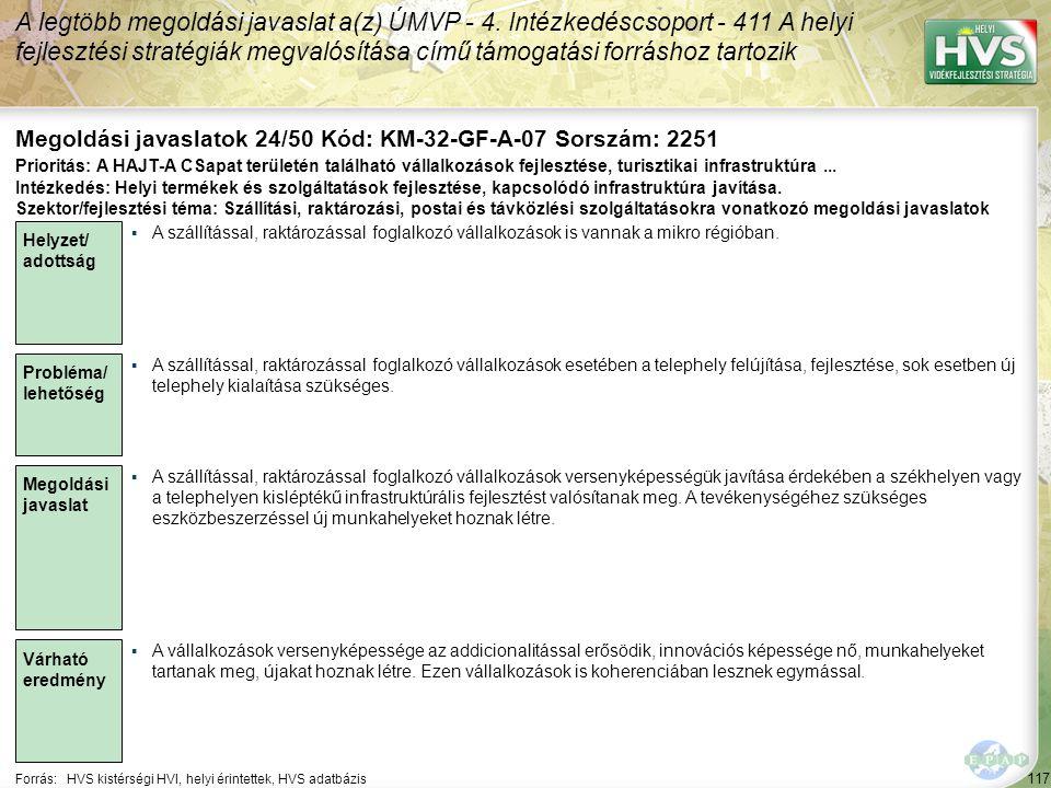 117 Forrás:HVS kistérségi HVI, helyi érintettek, HVS adatbázis Megoldási javaslatok 24/50 Kód: KM-32-GF-A-07 Sorszám: 2251 A legtöbb megoldási javaslat a(z) ÚMVP - 4.