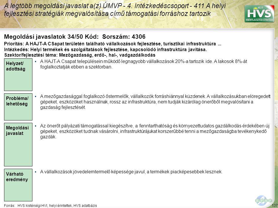 137 Forrás:HVS kistérségi HVI, helyi érintettek, HVS adatbázis Megoldási javaslatok 34/50 Kód: Sorszám: 4306 A legtöbb megoldási javaslat a(z) ÚMVP - 4.