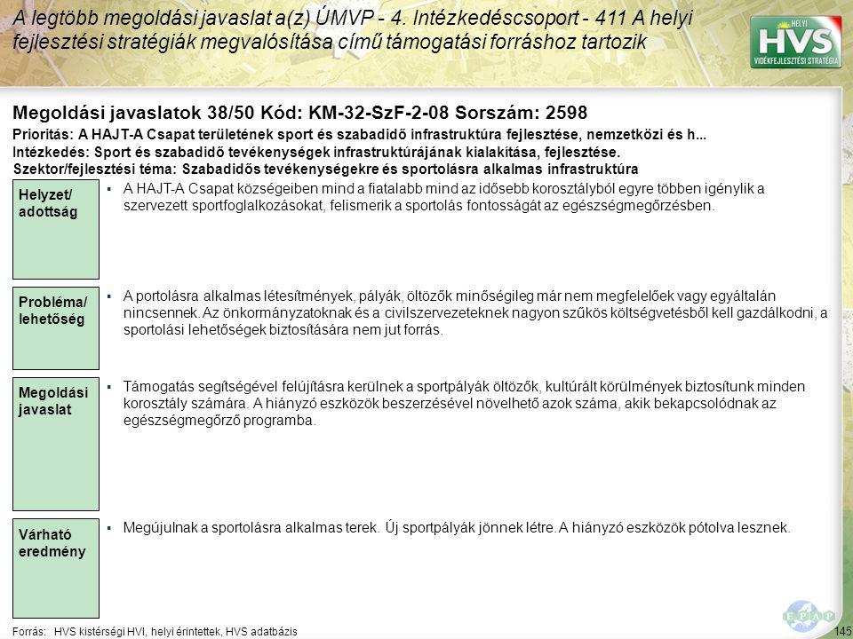 145 Forrás:HVS kistérségi HVI, helyi érintettek, HVS adatbázis Megoldási javaslatok 38/50 Kód: KM-32-SzF-2-08 Sorszám: 2598 A legtöbb megoldási javaslat a(z) ÚMVP - 4.