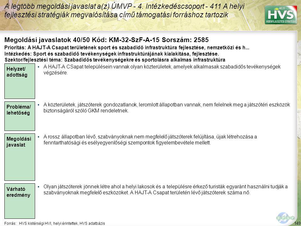 149 Forrás:HVS kistérségi HVI, helyi érintettek, HVS adatbázis Megoldási javaslatok 40/50 Kód: KM-32-SzF-A-15 Sorszám: 2585 A legtöbb megoldási javaslat a(z) ÚMVP - 4.