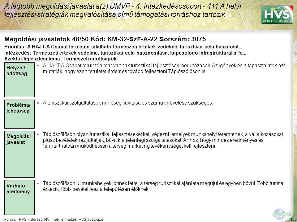 165 Forrás:HVS kistérségi HVI, helyi érintettek, HVS adatbázis Megoldási javaslatok 48/50 Kód: KM-32-SzF-A-22 Sorszám: 3075 A legtöbb megoldási javaslat a(z) ÚMVP - 4.