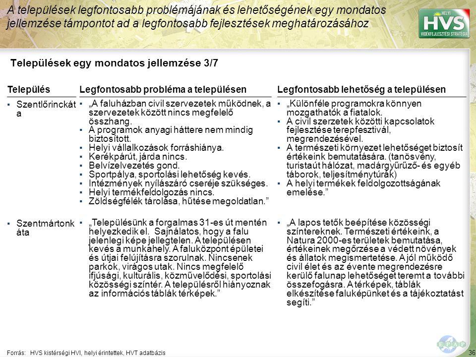 """36 Települések egy mondatos jellemzése 3/7 A települések legfontosabb problémájának és lehetőségének egy mondatos jellemzése támpontot ad a legfontosabb fejlesztések meghatározásához Forrás:HVS kistérségi HVI, helyi érintettek, HVT adatbázis TelepülésLegfontosabb probléma a településen ▪Szentlőrinckát a ▪""""A faluházban civil szervezetek működnek, a szervezetek között nincs megfelelő összhang."""