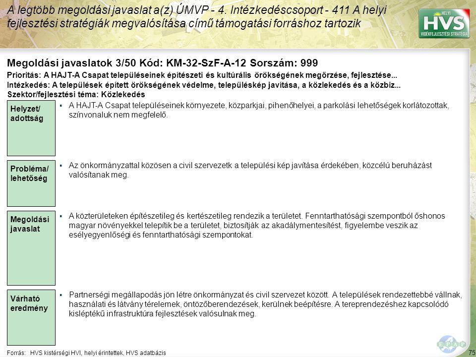 75 Forrás:HVS kistérségi HVI, helyi érintettek, HVS adatbázis Megoldási javaslatok 3/50 Kód: KM-32-SzF-A-12 Sorszám: 999 A legtöbb megoldási javaslat a(z) ÚMVP - 4.