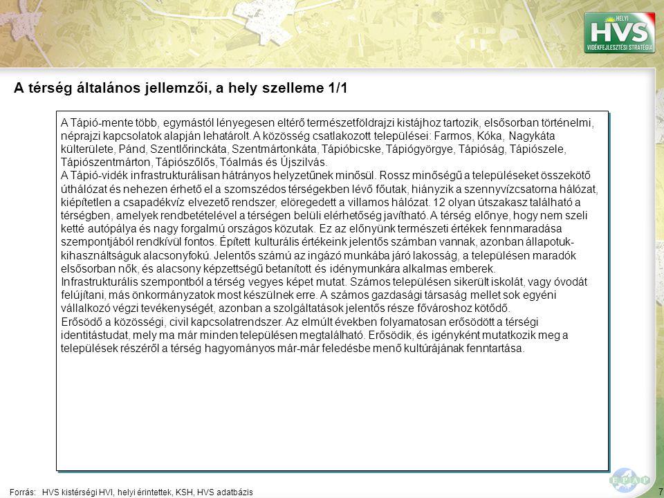 68 A 10 legfontosabb szolgáltatás, ill.