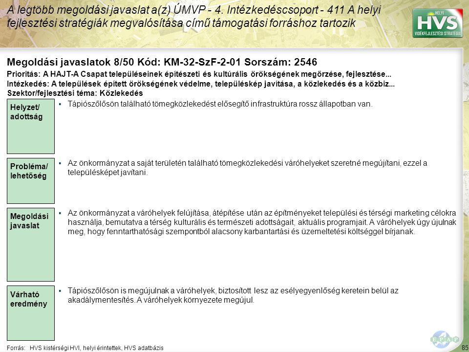 85 Forrás:HVS kistérségi HVI, helyi érintettek, HVS adatbázis Megoldási javaslatok 8/50 Kód: KM-32-SzF-2-01 Sorszám: 2546 A legtöbb megoldási javaslat a(z) ÚMVP - 4.