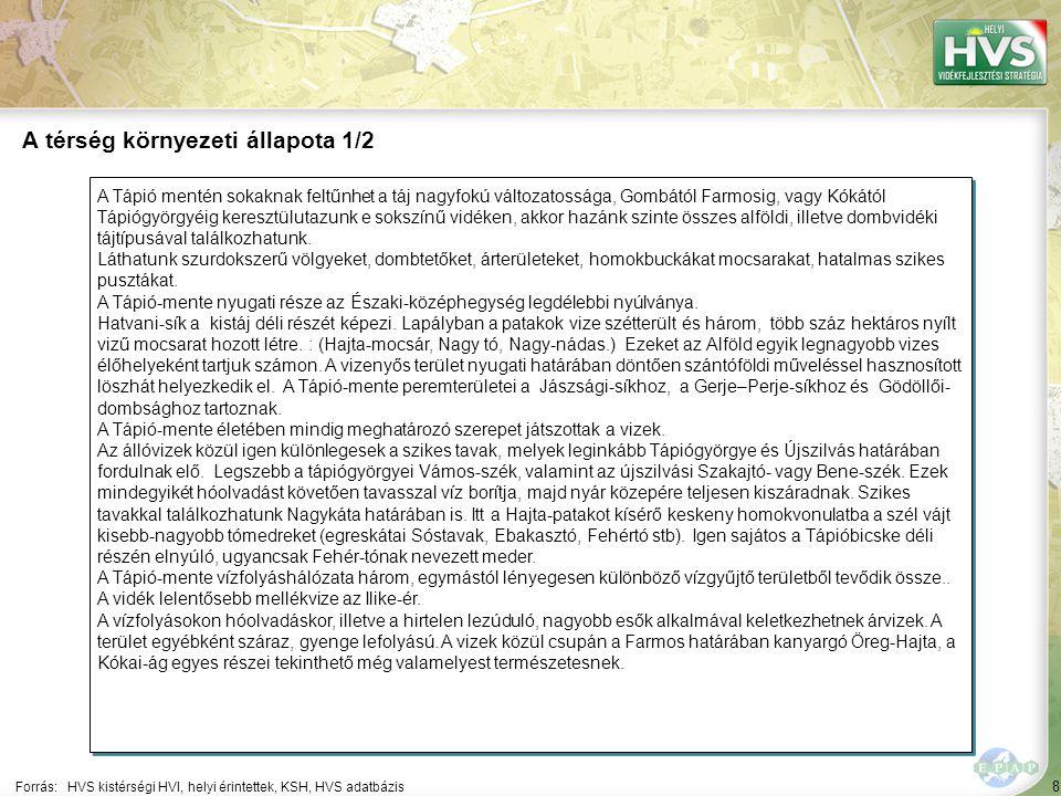 159 Forrás:HVS kistérségi HVI, helyi érintettek, HVS adatbázis Megoldási javaslatok 45/50 Kód: KM-32-SzF-6-01 Sorszám: 2920 A legtöbb megoldási javaslat a(z) ÚMVP - 4.