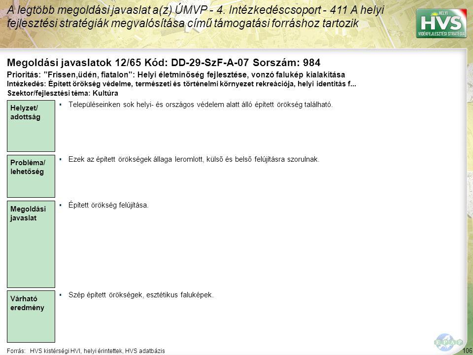 106 Forrás:HVS kistérségi HVI, helyi érintettek, HVS adatbázis Megoldási javaslatok 12/65 Kód: DD-29-SzF-A-07 Sorszám: 984 A legtöbb megoldási javaslat a(z) ÚMVP - 4.