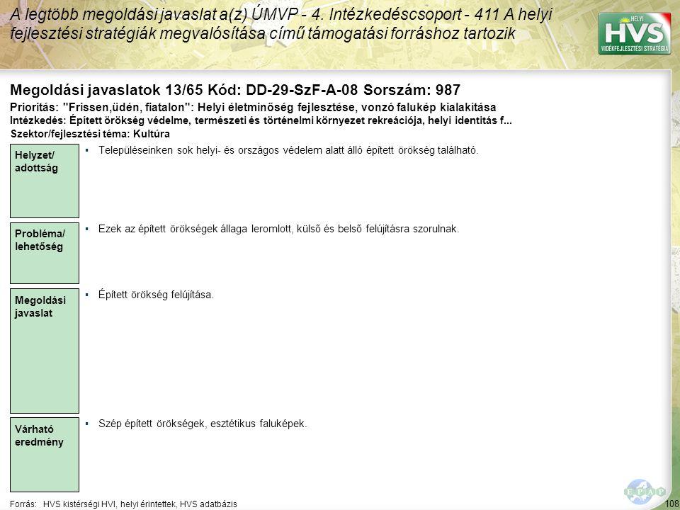 108 Forrás:HVS kistérségi HVI, helyi érintettek, HVS adatbázis Megoldási javaslatok 13/65 Kód: DD-29-SzF-A-08 Sorszám: 987 A legtöbb megoldási javaslat a(z) ÚMVP - 4.